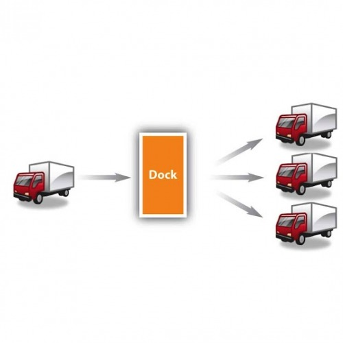 Cross Docking / Shipment Consolidation